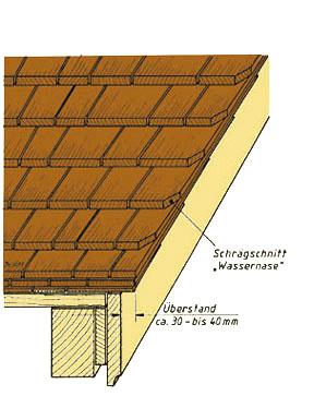 Gut bekannt Verlegetipps/Verlegen von Dachschindeln, Holzschindeln JA82