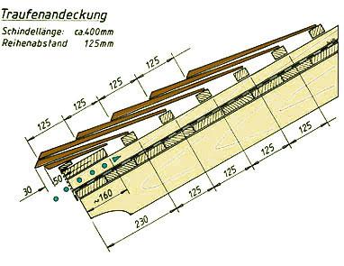Fabulous Verlegetipps/Verlegen von Dachschindeln, Holzschindeln JV54